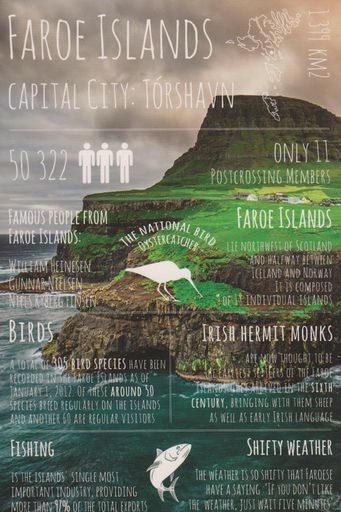 Faroe Islands (Dep DMK)