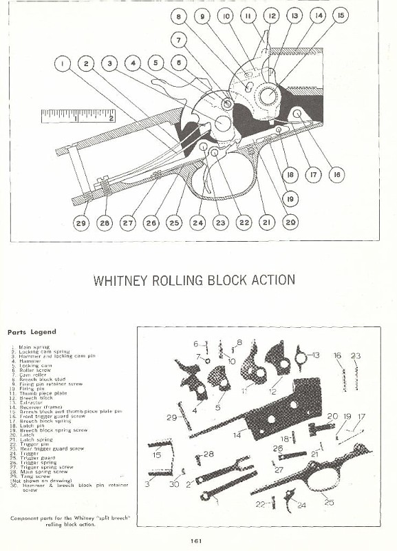 001b vi whitney rolling block