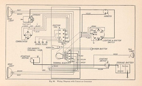 wiring diagram detail gibson les paul guitar photo: engine wiring diagram ford model t | 1908 to 1927 ... #5