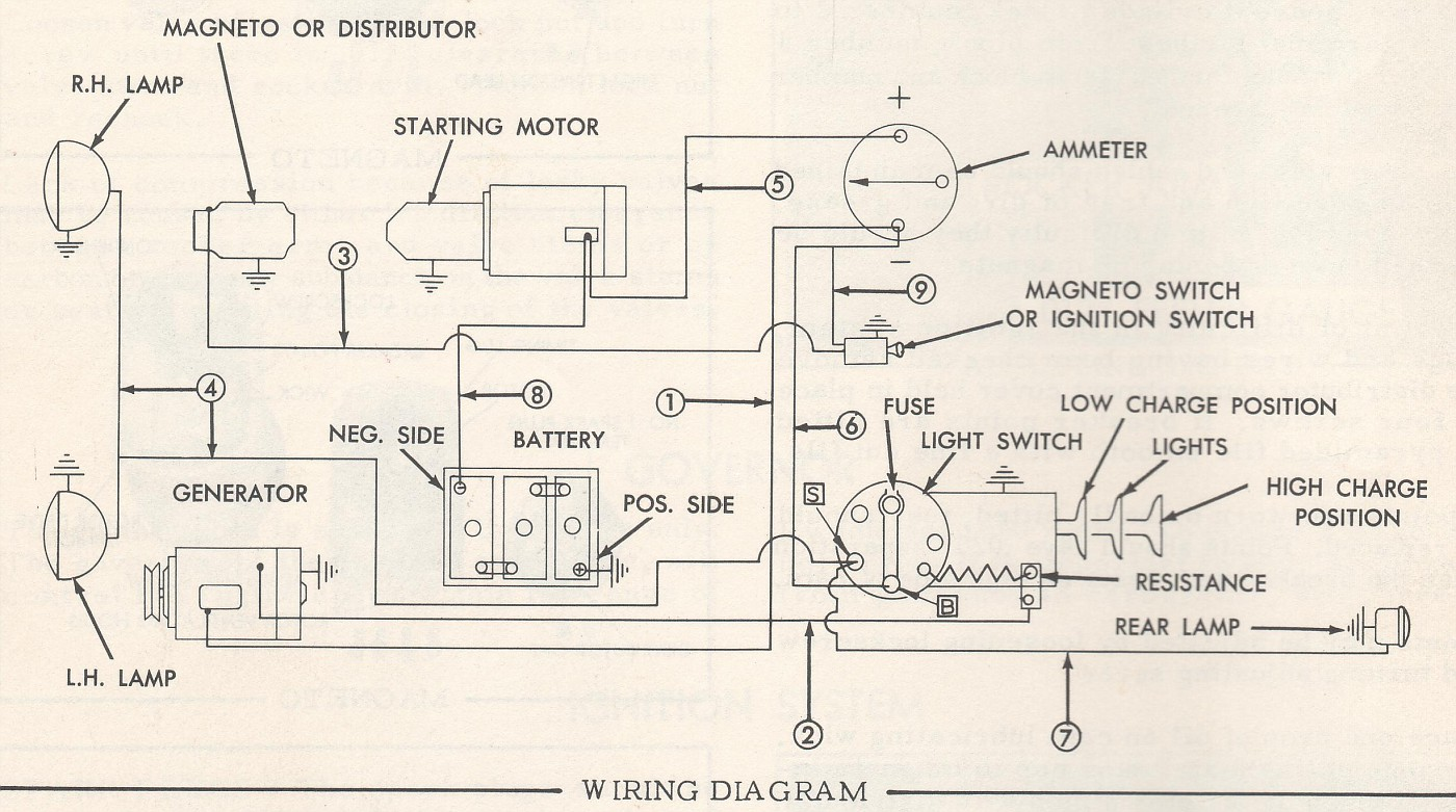 allis b electrical schematic yesterday s tractors rh yesterdaystractors com John Deere Electrical Schematics John Deere X540 Wiring-Diagram